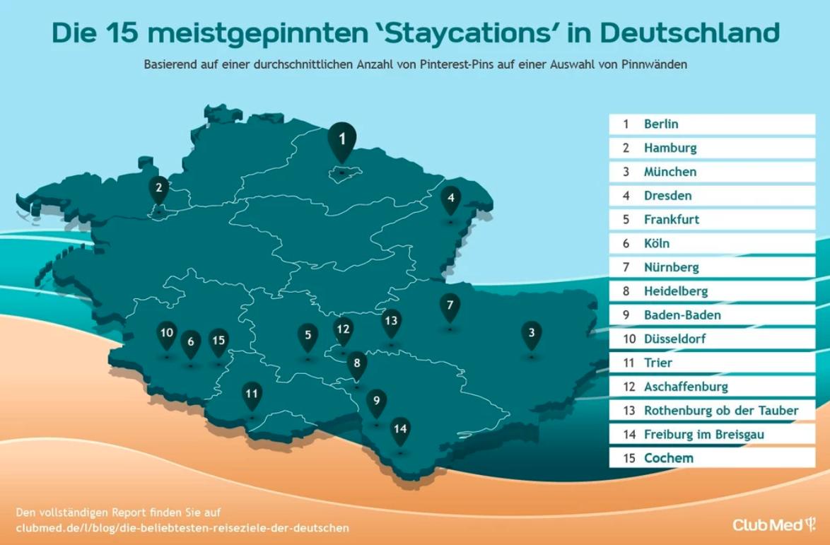 Staycations in Deutschland